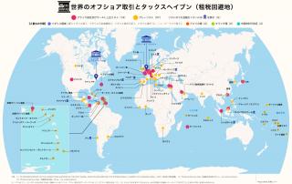 世界のオフショア取引とタックスヘイブンの図